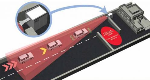 RF Safe-Stop System